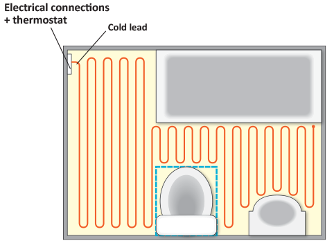 EHC floor diag