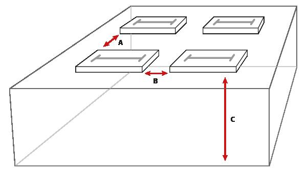 RP - Correct panel distribution