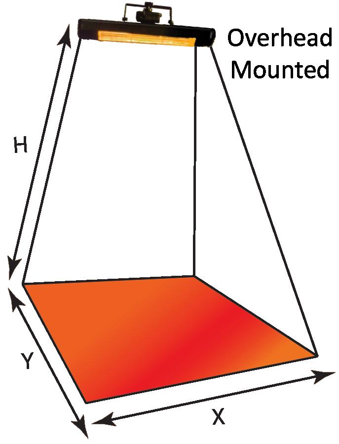 HWP2 diag02 overhead 4