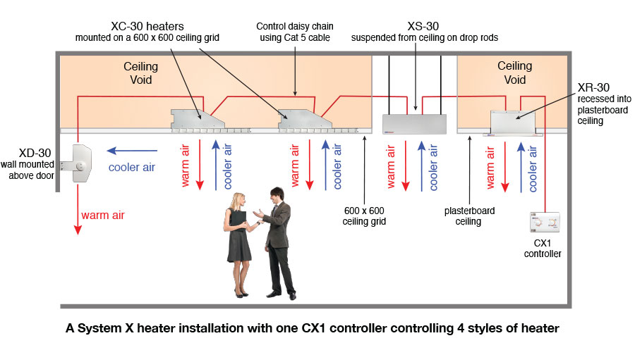System X - BN Thermic on